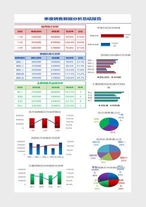季度销售数据分析总结报告